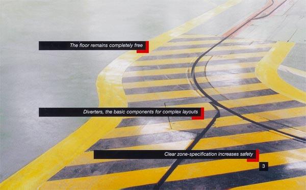 in-floor conveyor solutions